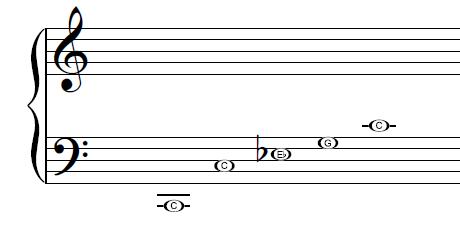 C bell overtone series